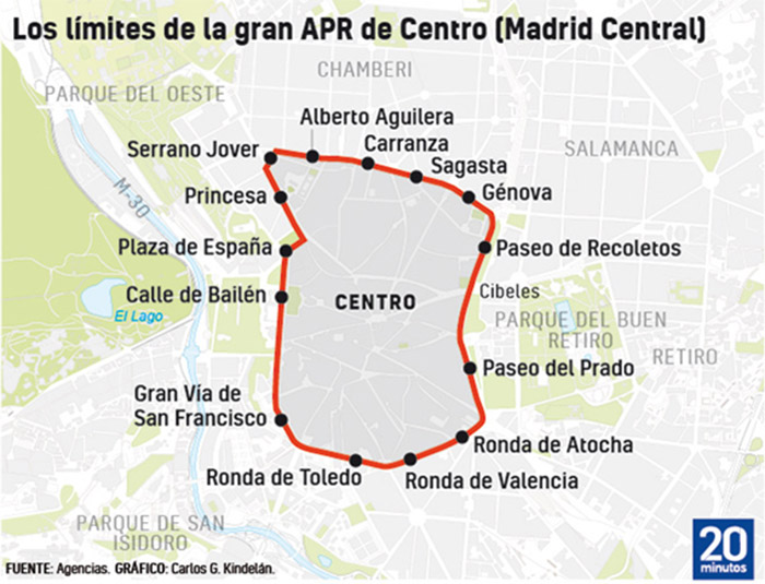 ¿Qué áreas comprende Madrid Central?